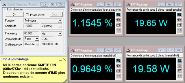 Sansui 2000 : puissance-de-sortie-sous-8-ohms-a-lecretage-en-IMD-entree-aux