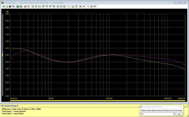 Sansui 2000 : reponse-en-frequence-a-2x1w-sous-8-ohms-entree-phono