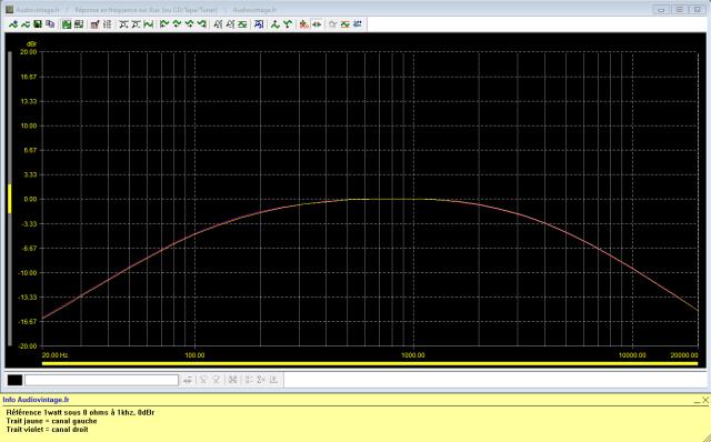 Sansui 8080 : reponse-en-frequence-a-2x1w-sous-8-ohms-entree-aux-filtres-actives