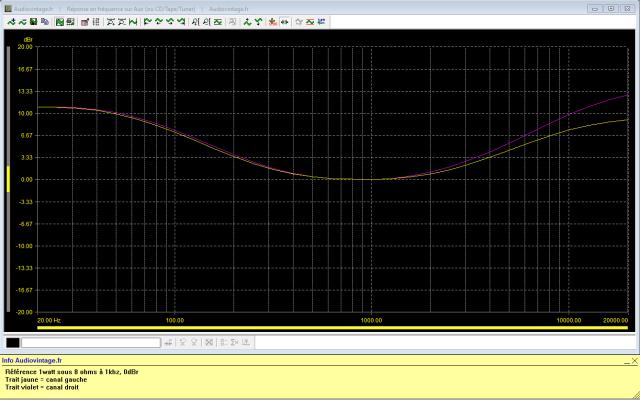 Sansui 8080 : reponse-en-frequence-a-2x1w-sous-8-ohms-entree-aux-loudness-active