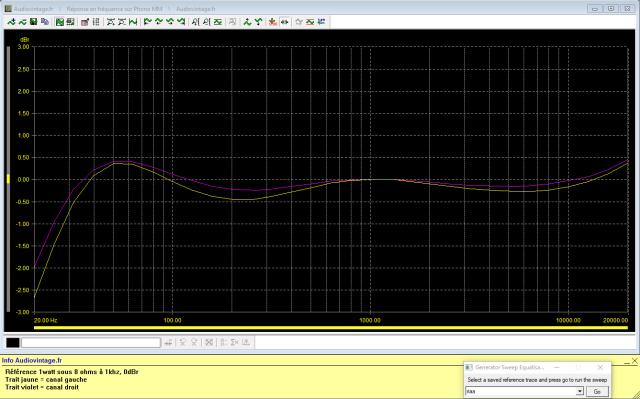 Sansui 8080 : reponse-en-frequence-a-2x1w-sous-8-ohms-entree-phono