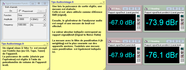 Sansui AU-5500 : rapport-signal-bruit-a-2x1w-sous-8-ohms-entree-aux-tone-defeat