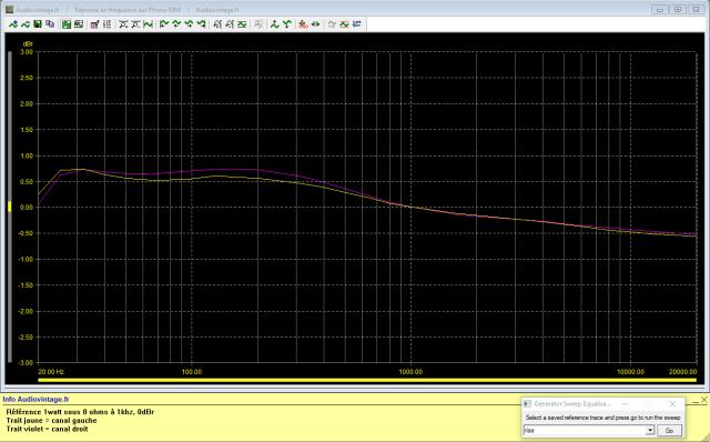 Sansui AU-5500 : reponse-en-frequence-a-2x1w-sous-8-ohms-entree-phono-tone-defeat