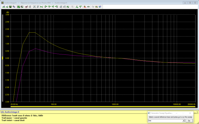 Sansui AU-101 : reponse-en-frequence-a-2x1w-sous-8-ohms-entree-phono