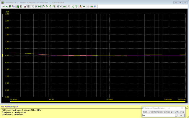 Sansui AU-11000A : reponse-en-frequence-a-2x1w-sous-8-ohms-entree-phono-tone-defeat