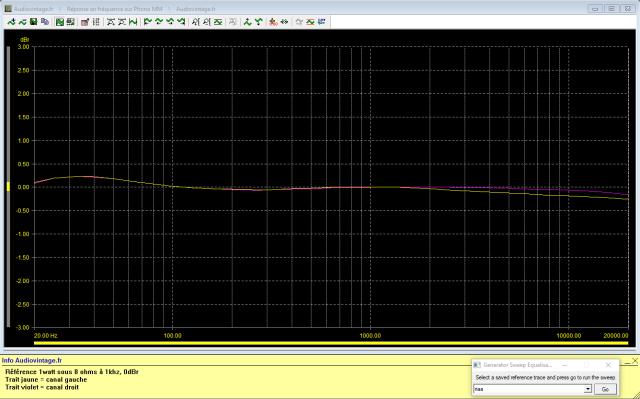 Sansui AU-317 II : reponse-en-frequence-a-2x1w-sous-8-ohms-entree-phono-tone-defeat