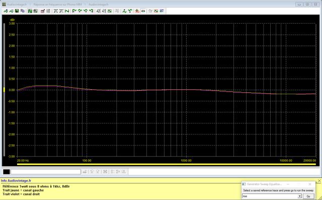 Sansui AU-517 : reponse-en-frequence-a-2x1w-sous-8-ohms-entree-phono-tone-defeat