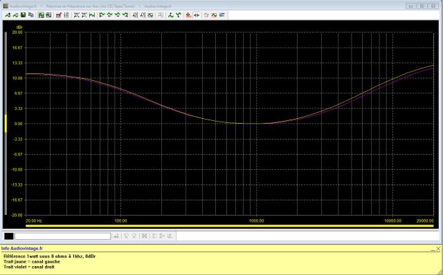Sansui AU-5900 : réponse-en-fréquence-à-2x1w-sous-8-ohms-entrée-aux-tone-defeat-loudness-activé