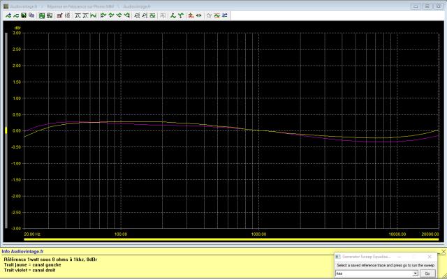 Sansui AU-5900 : réponse-en-fréquence-à-2x1w-sous-8-ohms-entrée-phono-tone-defeat