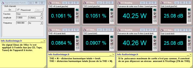 Sansui AU-7500 : distorsion-à-puissance-nominale-sous-8-ohms-entrée-aux
