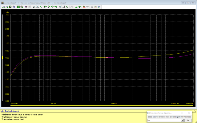 Sansui AU-7700 : reponse-en-frequence-a-2x1w-sous-8-ohms-entree-phono-tone-defeat