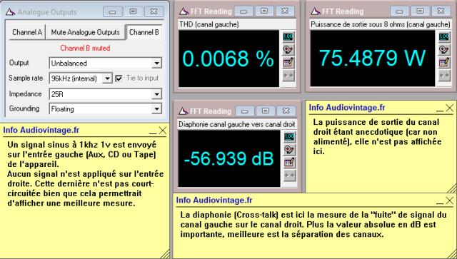 Sansui AU-7900 : diaphonie-du-canal-gauche-sur-le-canal-droit-à-puissance-nominale-sous-8-ohms-entrée-aux-tone-defeat