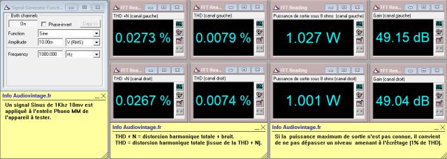 Sansui AU-7900 : distorsion-à-2x1w-sous-8-ohms-entrée-phono-tone-defeat