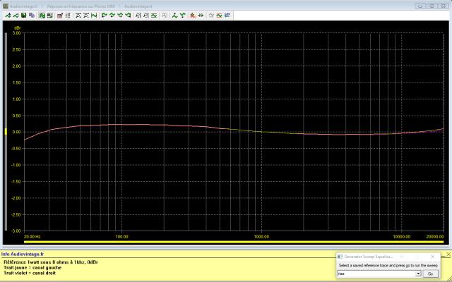 Sansui AU-7900 : réponse-en-fréquence-à-2x1w-sous-8-ohms-entrée-phono-tone-defeat