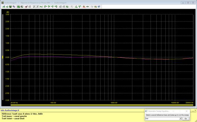 Sansui AU-7900 : reponse-en-frequence-a-2x1w-sous-8-ohms-entree-phono-tone-defeat