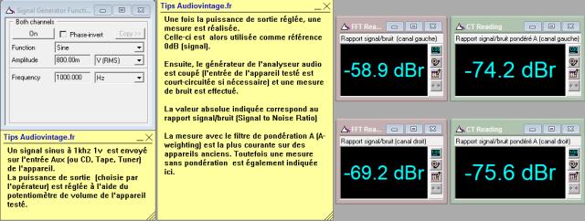 Sansui AU-9500 : rapport-signal-bruit-a-2x1w-sous-8-ohms-entree-aux-tone-defeat