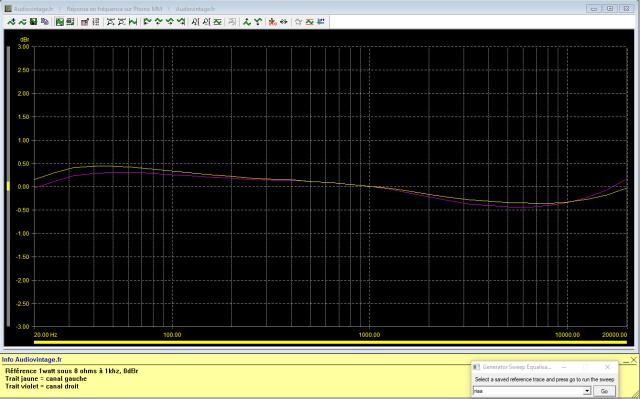 Sansui AU-9500 : reponse-en-frequence-a-2x1w-sous-8-ohms-entree-phono-tone-defeat