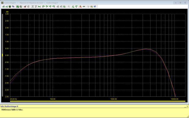 Sansui TU-777 : réponse-en-fréquence-FM-stéréo-98Mhz-80dBµV-final