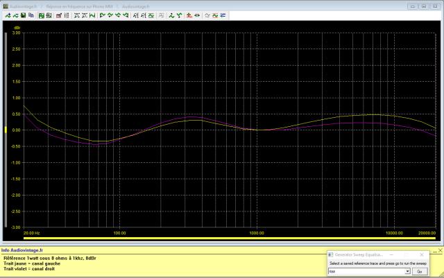 Sansui AU-222 : reponse-en-frequence-a-2x1w-sous-8-ohms-entree-phono