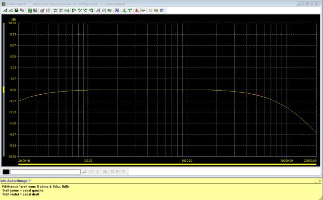 Sansui AU-717 : reponse-en-frequence-a-2x1w-sous-8-ohms-entree-aux-tone-defeat-filtres-actives