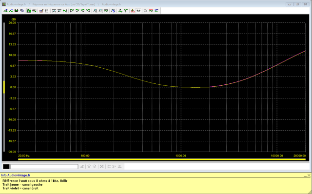 Sansui AU-717 : reponse-en-frequence-a-2x1w-sous-8-ohms-entree-aux-tone-defeat-loudness-active