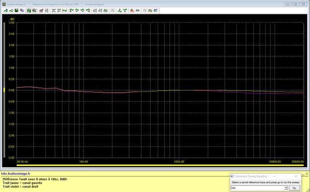 Sansui AU-717 : reponse-en-frequence-a-2x1w-sous-8-ohms-entree-phono-tone-defeat