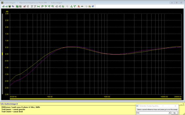 Sansui AU-999 : réponse-en-fréquence-à-2x1w-sous-8-ohms-entrée-phono-tone-defeat