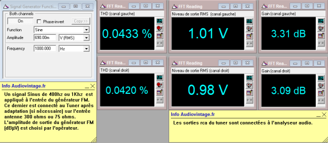 Sansui TU-9900 : distorsion-en-FM-mono-98-mhz-70dBµV