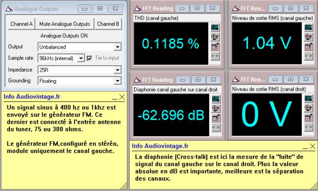 Sansui TU-9900 : separation-stereo-canal-gauche-sur-canal-droit-98mhz-70dBµV