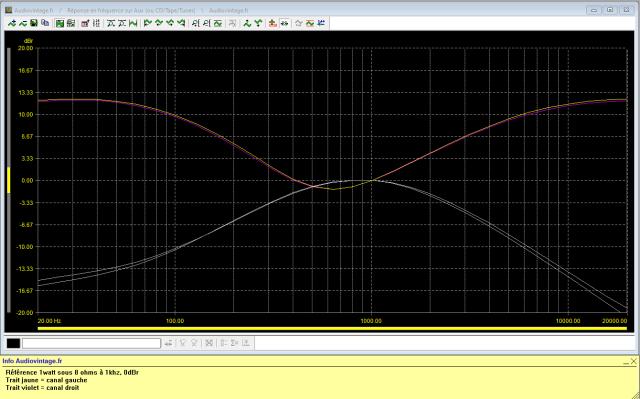 Scott 255 S : reponse-en-frequence-a-2x1w-sous-8-ohms-entree-aux-correcteurs-au-mini-puis-correcteurs-au-maxi