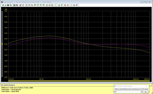 Scott 430A : reponse-en-frequence-a-2x1w-sous-8-ohms-entree-phono