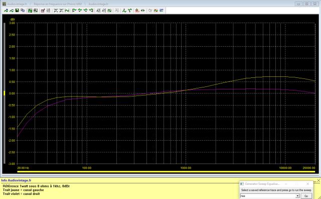Scott A 416 : réponse-en-fréquence-à-2x1w-sous-8-ohms-entrée-phono