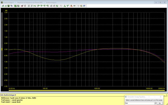 Scott A 436 : reponse-en-frequence-a-2x1w-sous-8-ohms-entree-phono