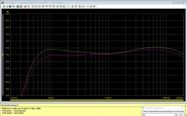 Scott A 437 : réponse-en-fréquence-à-2x1w-sous-8-ohms-entrée-phono