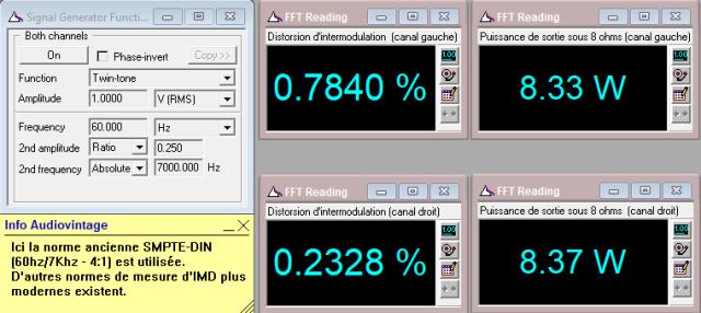 Sony TA-1010 : Puissance-de-sortie-sous-8-ohms-a-lecretage-en-IMD-entree-aux