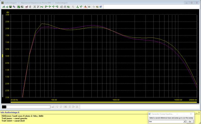 Sony TA-1010 : reponse-en-frequence-a-2x1w-sous-8-ohms-entree-phono