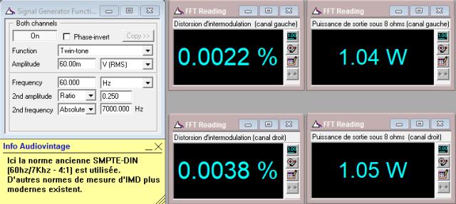 Studer A68 : IMD-a-2x1w-sous-8-ohms