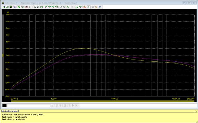 TOSHIBA SB-404 : réponse-en-fréquence-à-2x1w-sou-8-ohms-entrée-aux-mode-quadri-canaux-avant