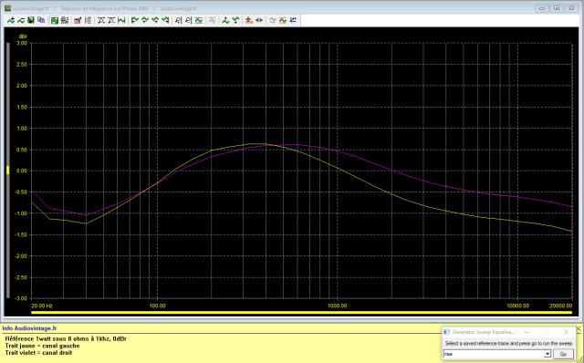 TOSHIBA SB-404 : réponse-en-fréquence-à-2x1w-sou-8-ohms-entrée-phono-mode-quadri-canaux-avant