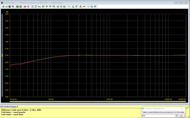 Yamaha CR-3020 : reponse-en-frequence-a-2x1w-sous-8-ohms-entree-phono-1-MC-tone-defeat