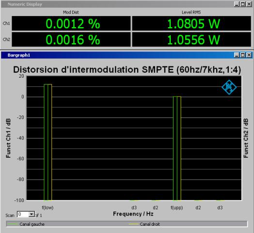 Yamaha M-40 : distorsion-d-intermodulation-à-2x1w-sous-8-ohms