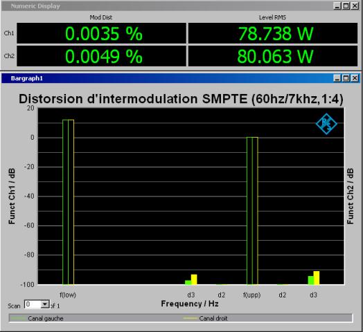Yamaha M-40 : distorsion-d-intermodulation-à-2x80w-sous-8-ohms