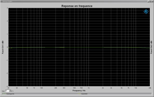 Yamaha M-40 : réponse-en-fréquence-sous-8-ohms-1w-à-1khz